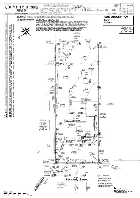 Contour Survey Cloverdale