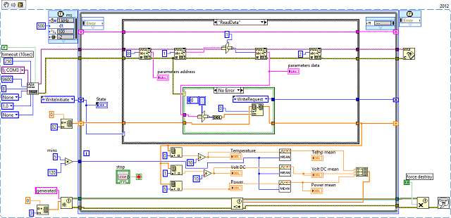 Labview Software Free Download With Crack - dedalsales