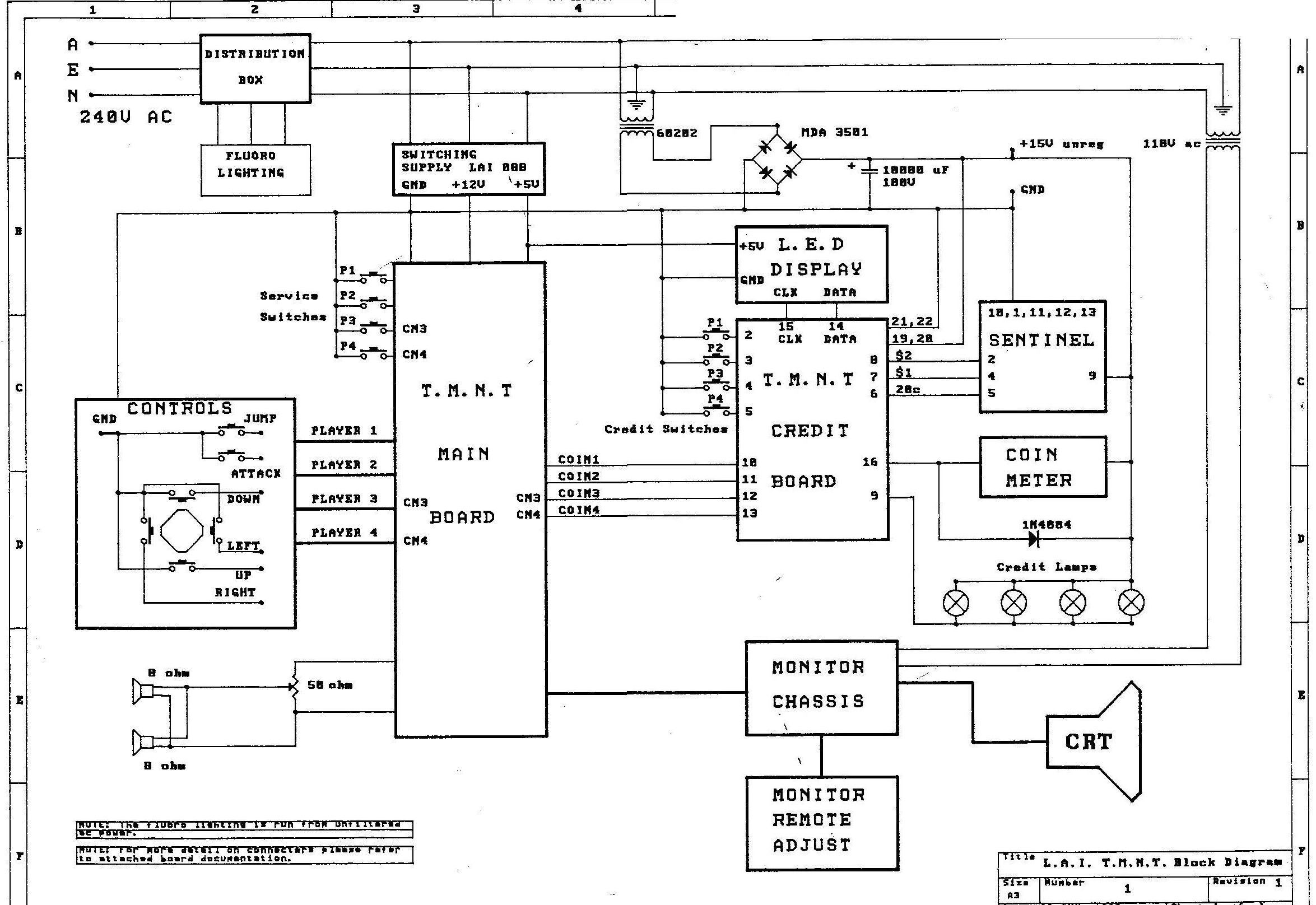 usb  u2013 block diagram containing computer buses motherboard
