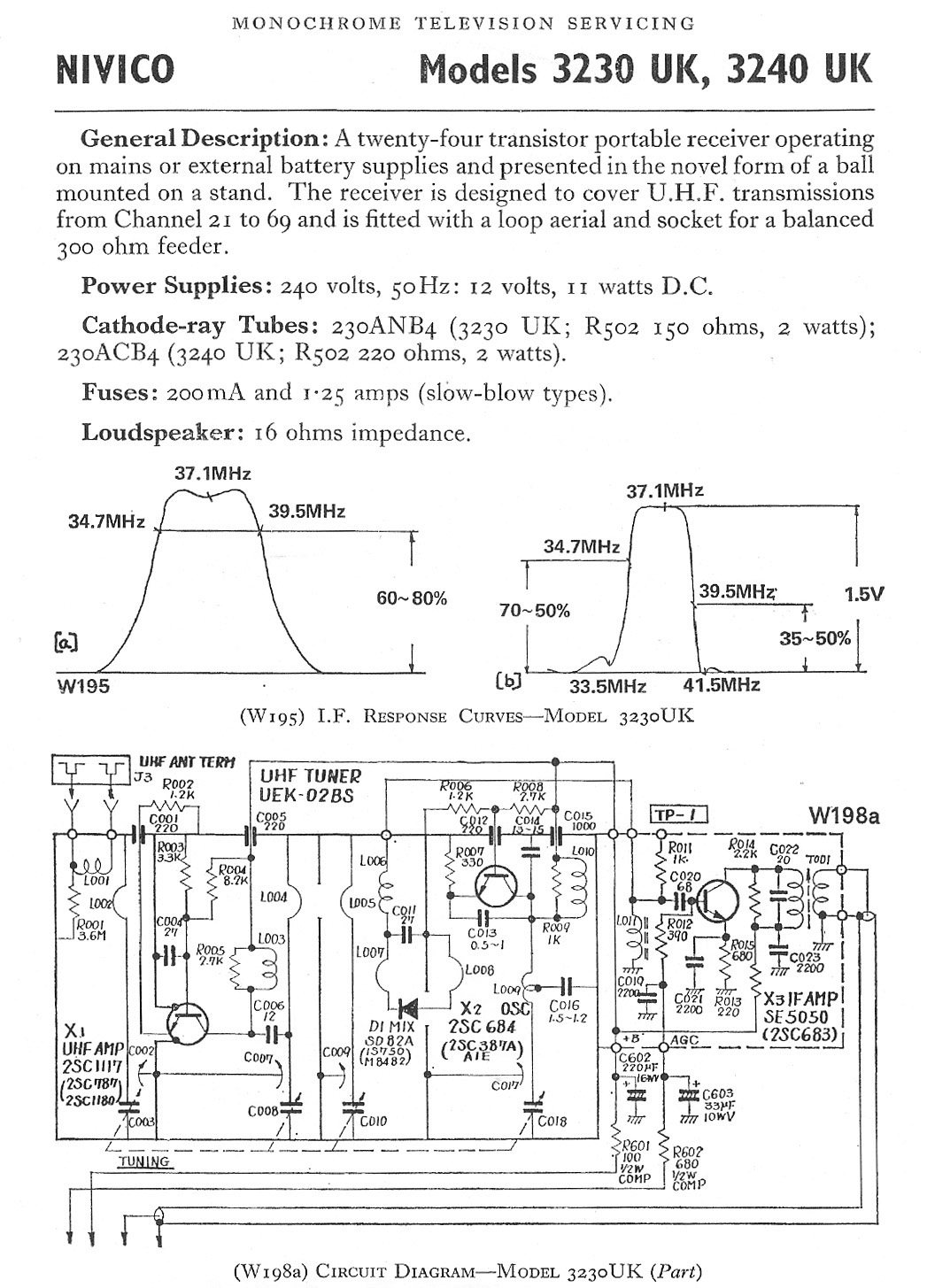 Videosphere Service And Repair Manuals Schematic Diagram Jvc Some Misc Information Response Curves